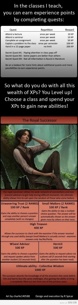 Royal successor