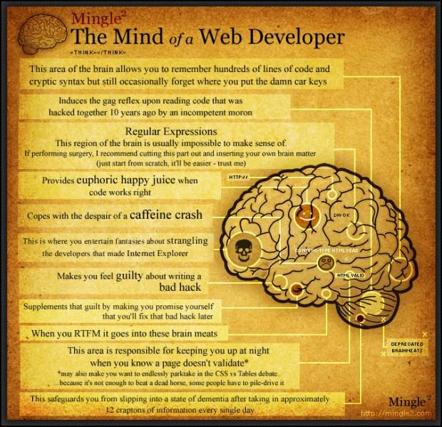 webdev_mind