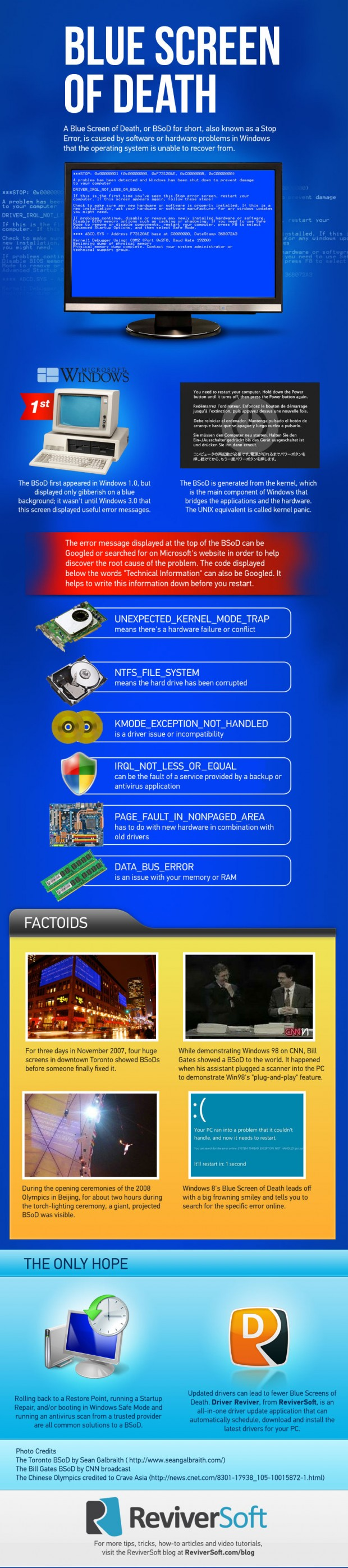 BSOD_Infographic