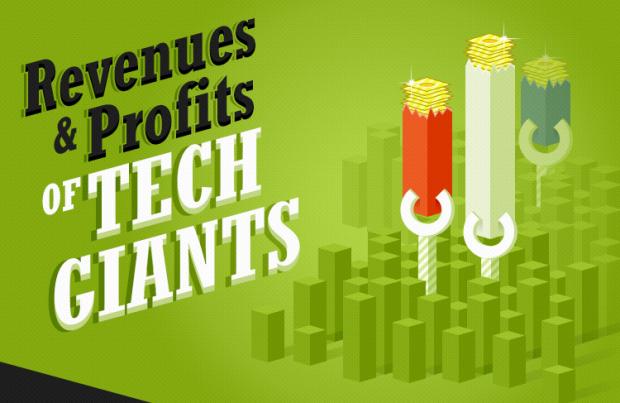 infograph_revenue-profit-t