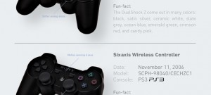 PS controller