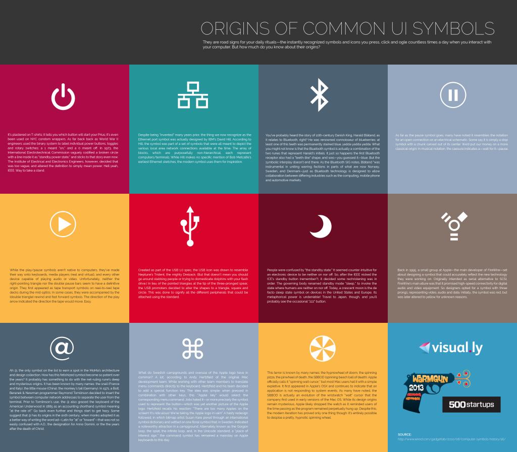 OriginsofCommonUISymbols