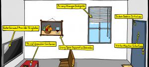 object_oriented_programmer_world