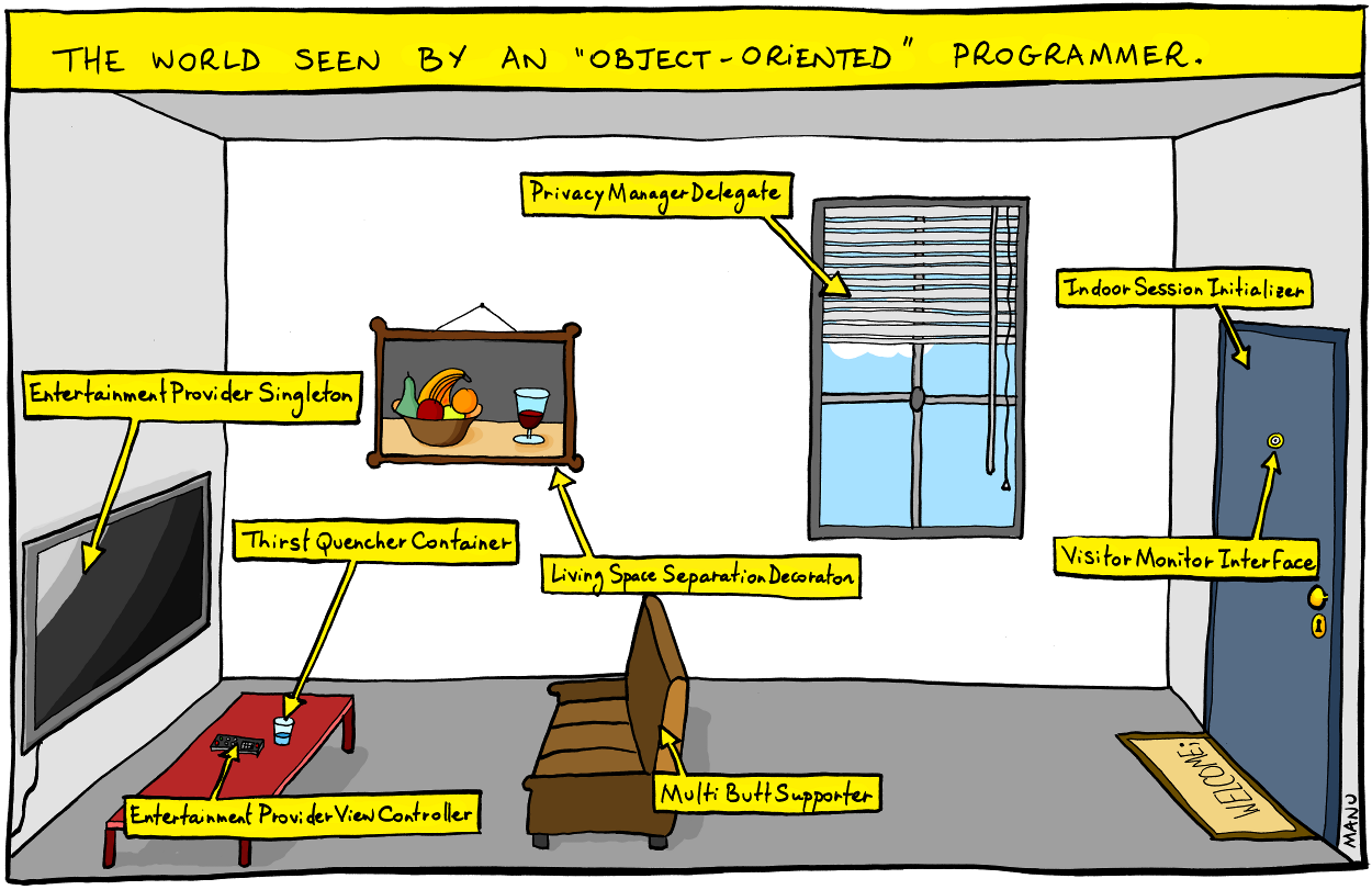 object_oriented_programmer_world