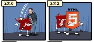 A Brief History of Flash