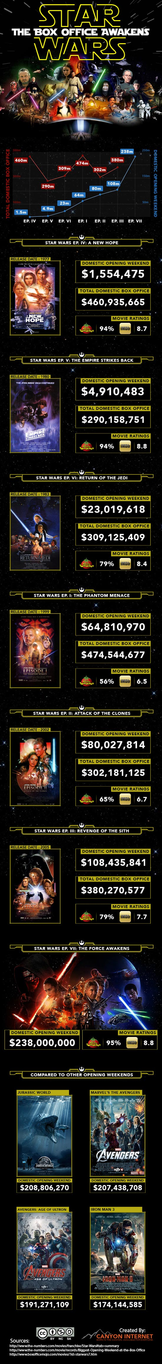 sw-box-office